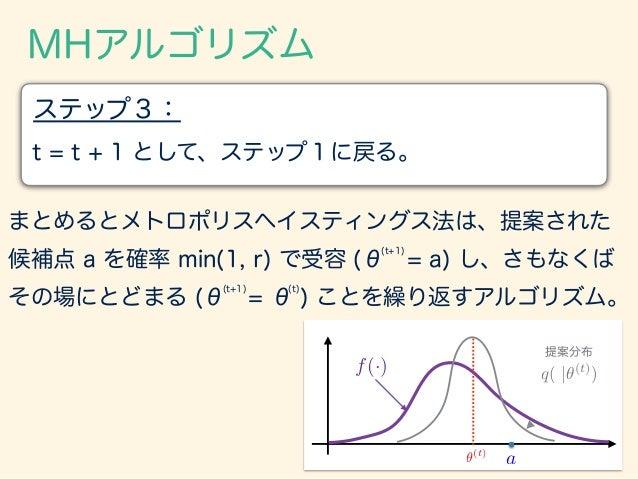 MHアルゴリズム t = t + 1 として、ステップ1に戻る。 ステップ3: まとめるとメトロポリスヘイスティングス法は、提案された 候補点 a を確率 min(1, r) で受容 (θ = a) し、さもなくば その場にとどまる (θ = ...