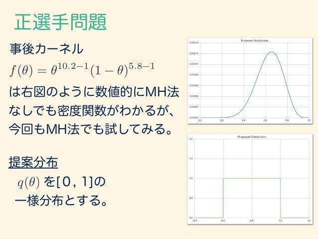 正選手問題 事後カーネル は右図のように数値的にMH法 なしでも密度関数がわかるが、 今回もMH法でも試してみる。 提案分布 を[0, 1]の 一様分布とする。 f(✓) = ✓10.2 1 (1 ✓)5.8 1 q(✓)