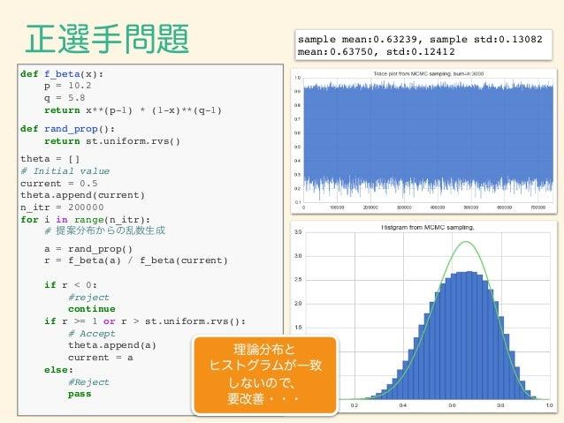 def f_beta(x): p = 10.2 q = 5.8 return x**(p-1) * (1-x)**(q-1) def rand_prop(): return st.uniform.rvs() theta = [] # Initi...