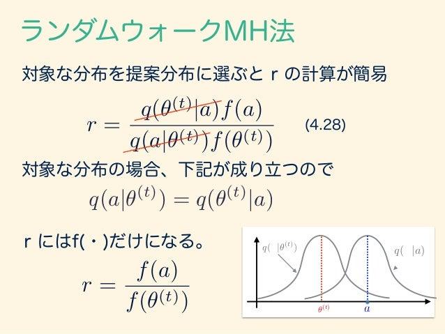 対象な分布を提案分布に選ぶと r の計算が簡易 ランダムウォークMH法 r = q(✓(t) |a)f(a) q(a|✓(t))f(✓(t)) (4.28) q(a|✓(t) ) = q(✓(t) |a) ✓(t) a q( |a)q( |✓(...