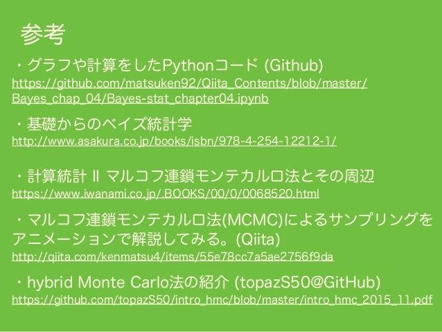 参考 ・グラフや計算をしたPythonコード (Github) https://github.com/matsuken92/Qiita_Contents/blob/master/ Bayes_chap_04/Bayes-stat_chapter...