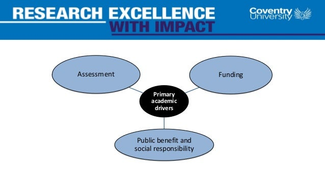 Primary academic drivers Assessment Public benefit and social responsibility Funding
