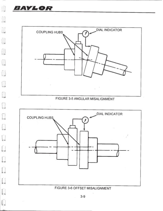 Baylor Elmagco Eddy Current Brake, Model 7838 Installation