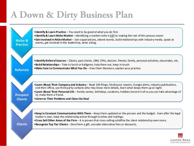 personal business plan lawyer
