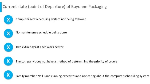 Bayonne case