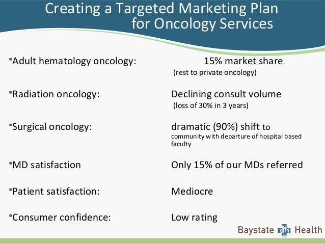 Breast center marketing plan