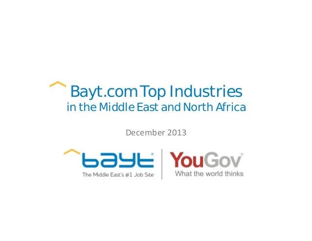 Bayt.com Top Industries in the Middle East and North Africa December 2013