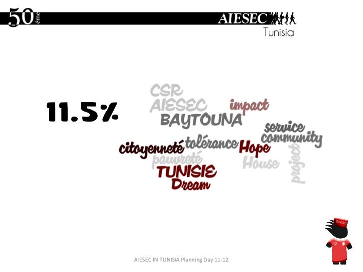 AIESEC IN TUNISIA Planning Day 11-12 11.5%