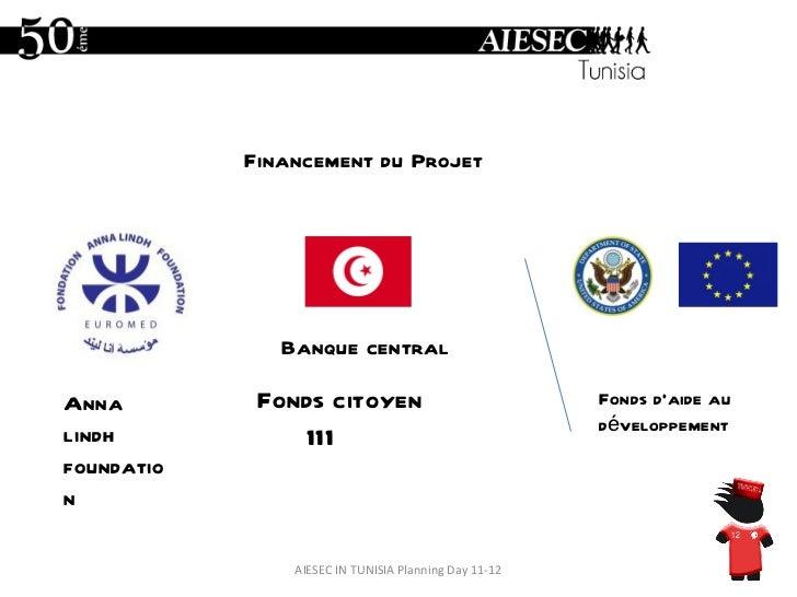AIESEC IN TUNISIA Planning Day 11-12 Financement du Projet Anna lindh foundation Fonds d'aide au développement  Fonds cito...