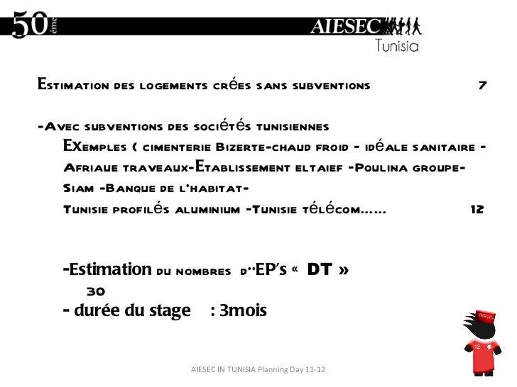 AIESEC IN TUNISIA Planning Day 11-12 <ul><li>E stimation des logements crées sans subventions  7 </li></ul><ul><li>-Avec s...