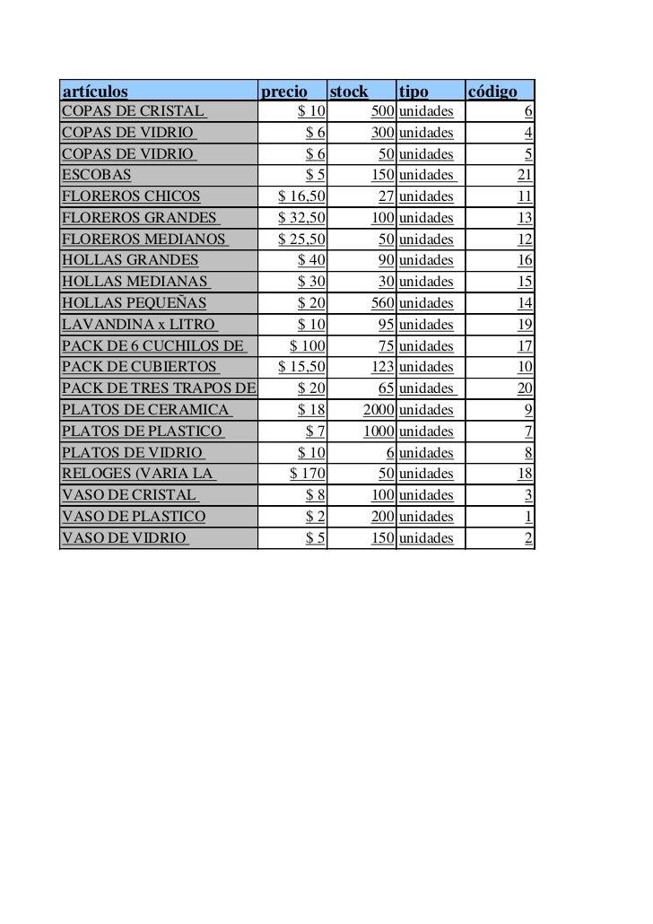 artículos                precio      stock      tipo       códigoCOPAS DE CRISTAL              $ 10        500   unidades ...