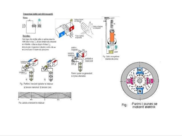 Bazat e-elektroteknikes-ne-eksperimente-dhe-ushtrime-praktike