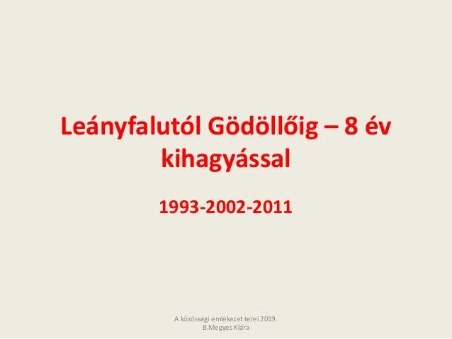 Leányfalutól Gödöllőig – 8 év kihagyással 1993-2002-2011 A közösségi emlékezet terei 2019. B.Megyes Klára