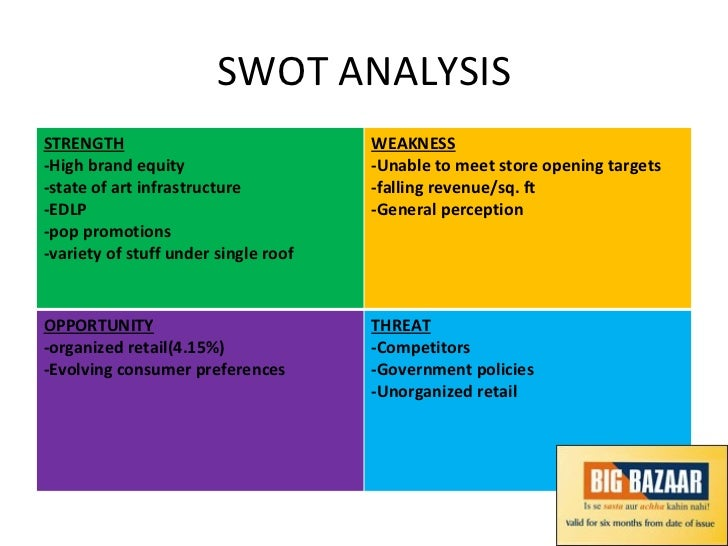 volcom inc swot analysis