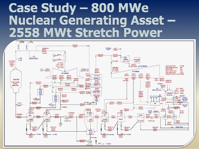 science case study on nuclear power Safety analysis of life critical software systems: a case study of nuclear power plant full article figures & data references  exploring university-industry collaboration trends in computer science: a study on hardware and architecture and software engineering.