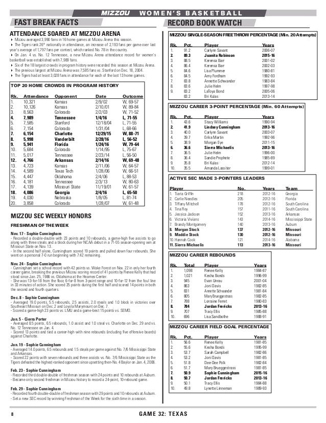 mizzoutexas game notes 32116 8 638 alpine cva 1000 wiring diagrams dolgular com alpine cva-1005 wiring harness at eliteediting.co