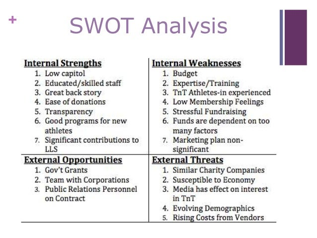 swot analysis of marie claire Womens magazine marie claire all publications read view online and download pdf free  grobner bases concrete in highway engineering concrete buildings analysis for.