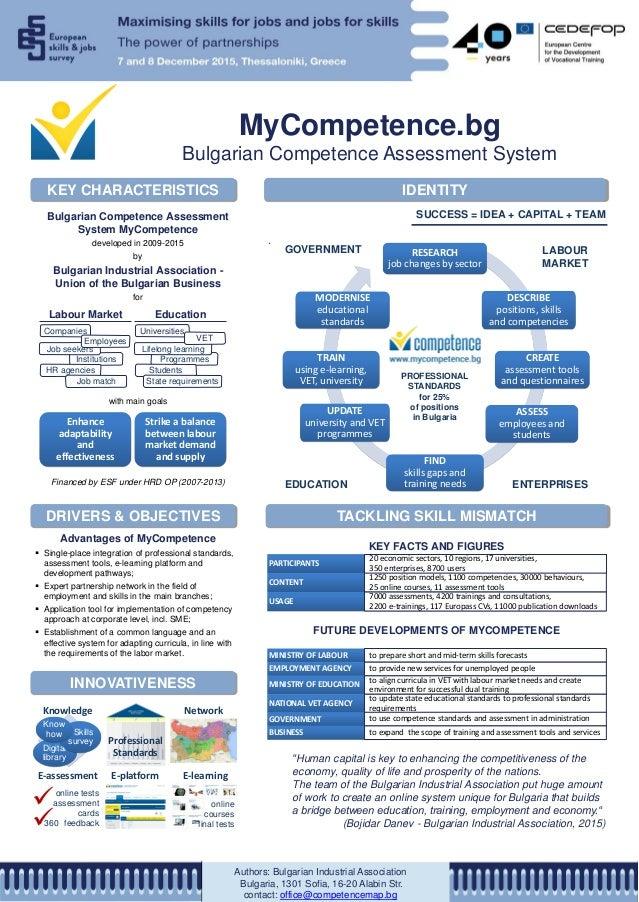 SUCCESS = IDEA + CAPITAL + TEAM . MyCompetence.bg Bulgarian Competence Assessment System Bulgarian Competence Assessment S...