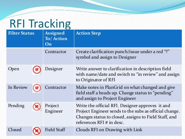 """RFI Tracking Filter Status Assigned To/ Action On Action Step Contractor Create clarification punch/issue under a red """"?"""" ..."""