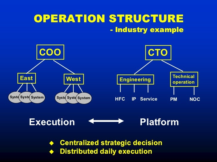 is system engineering challenges and guidelines