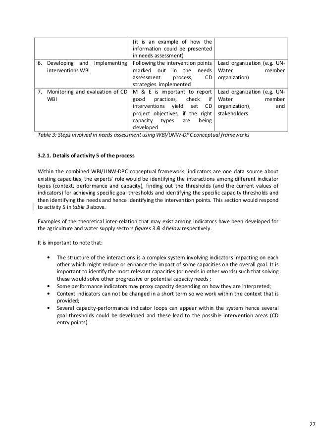 Needs Assessment Methodologies