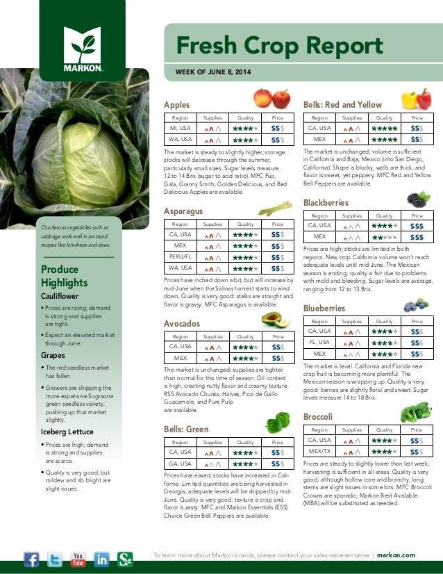 Markon Fresh Crop Report 6 8 14