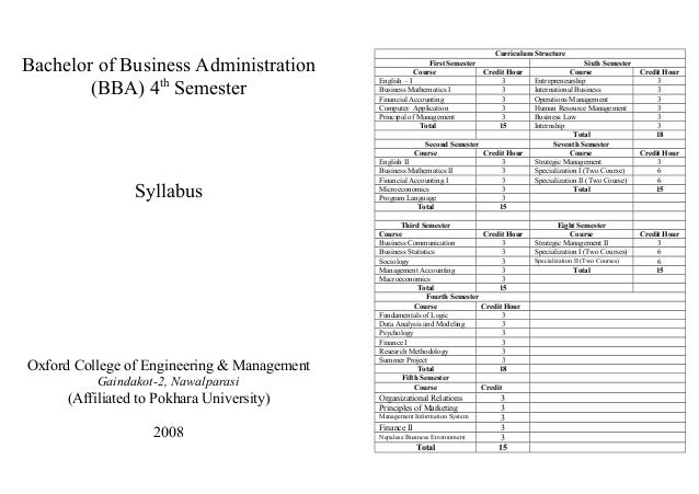 POKHARA UNIVERSITY BBAfinal-syllabus