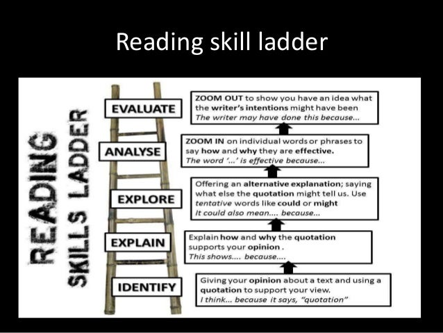 how to develop reading and writing skills