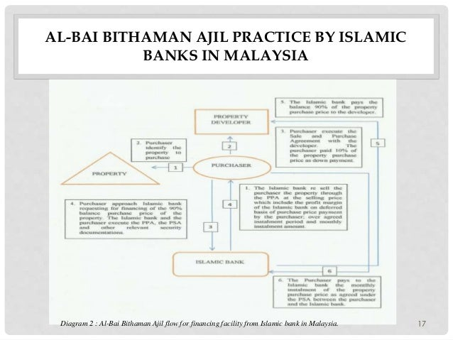 legal issues in malaysia Environmental issues : the phenomenal economic development that the world is witnessing exerts enormous stress on nature and the environment climate change is.