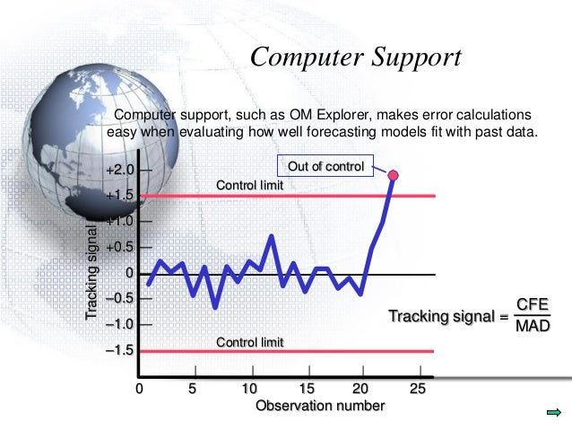 forecast error time series models tracking This article needs additional citations for verification please help improve this article by adding citations to reliable sourcesunsourced material may be challenged and removed.
