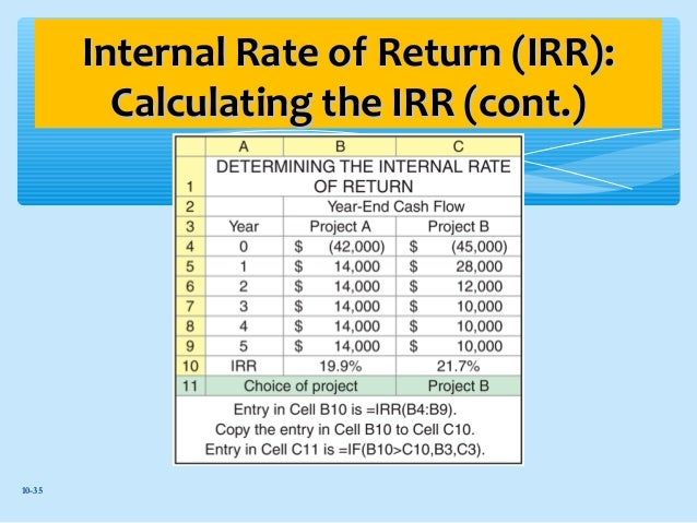 how to calculate rate of return