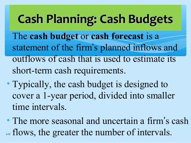 fin 571 week 6 pro forma cash flow budget Fin 571 assignment calculate project cash flow, npv, irr, payback methods note that a similar problem is in the textbook in section 51  fin 571 week 3 using the .