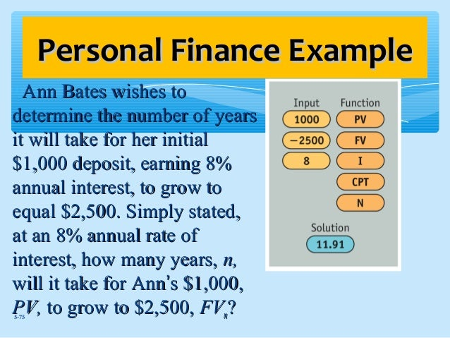 fin u02a2 time value and money Time value of money problems using microsoft® excel®-fin419 purpose of assignment the purpose of this assignment is to allow the students to understand and practice the measurement of present value, future value, and interest rate using microsoft® excel.