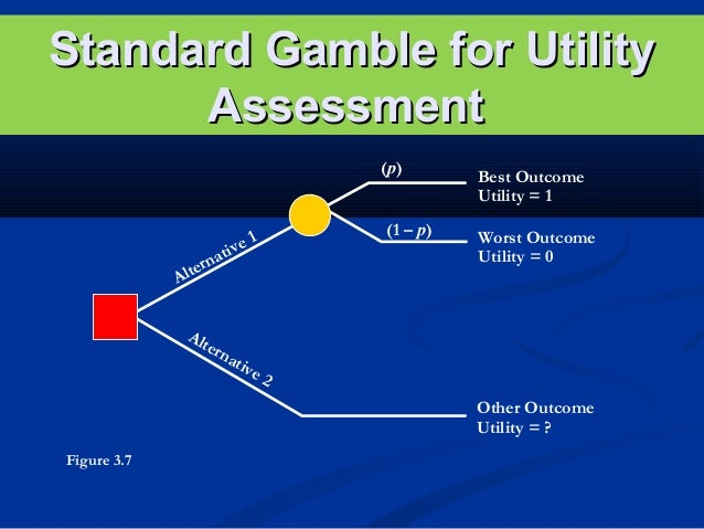 Standard gamble question example us offshore gambling laws