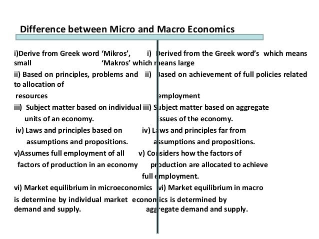 Microeconomic issues and their impacts and