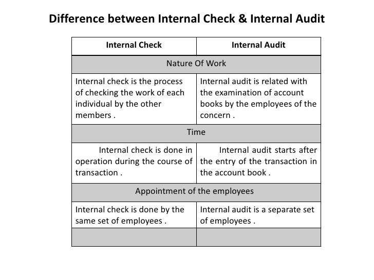 exrenal and internal audit relationship