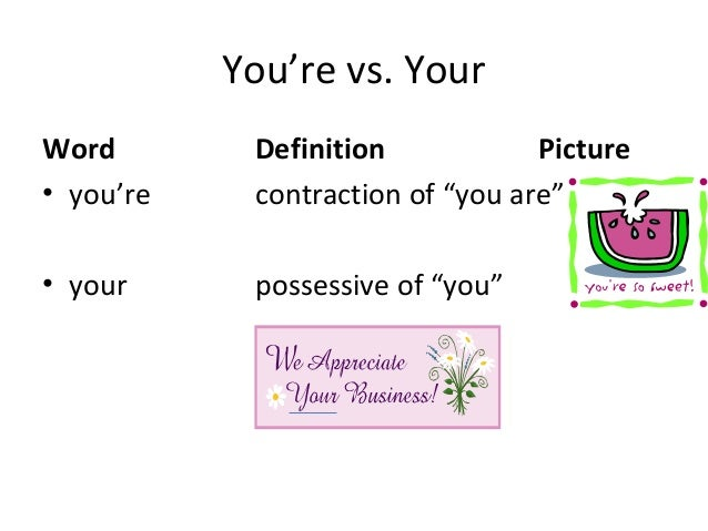 BBAIIUnitIIHomophones – Your Vs You Re Worksheet