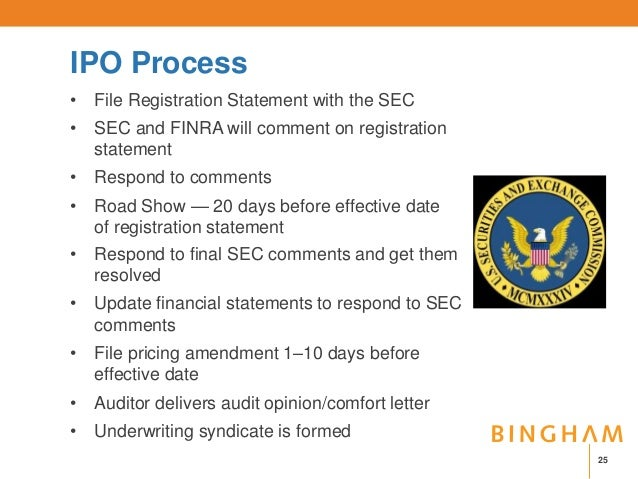 Ipo filing process in india