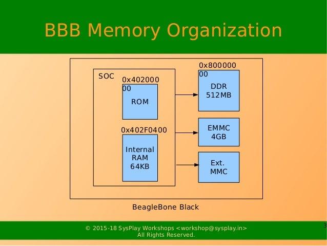 BeagleBone Black Bootloaders Slide 3