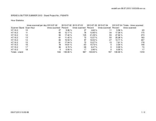 erstellt am 09.07.2013 10:03:08 von sc 09.07.2013 10:03:08 1 / 2 BREAD & BUTTER SUMMER 2013 - Stand Project No.: P024979 H...