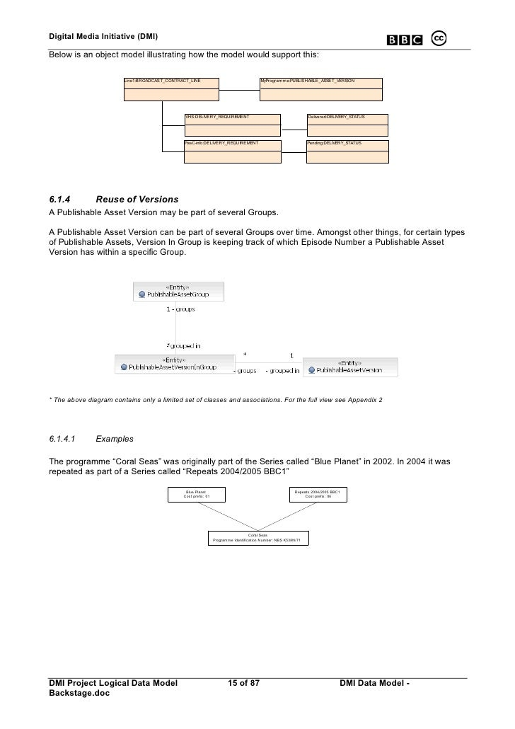 Digital Media Initiative (DMI)  Below is an object model illustrating how the model would support this:                   ...