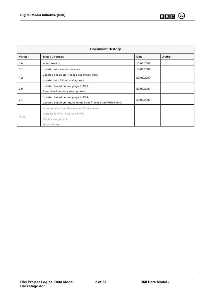 Digital Media Initiative (DMI)                                                        Document History  Version       Stat...