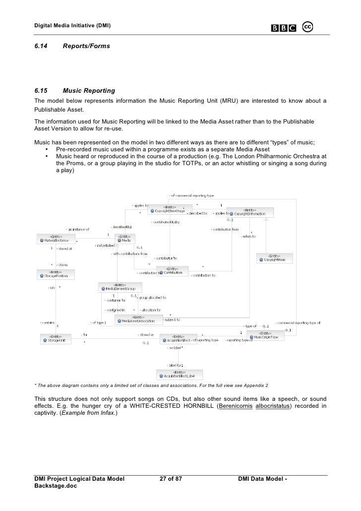 Digital Media Initiative (DMI)   6.14         Reports/Forms     6.15         Music Reporting The model below represents in...