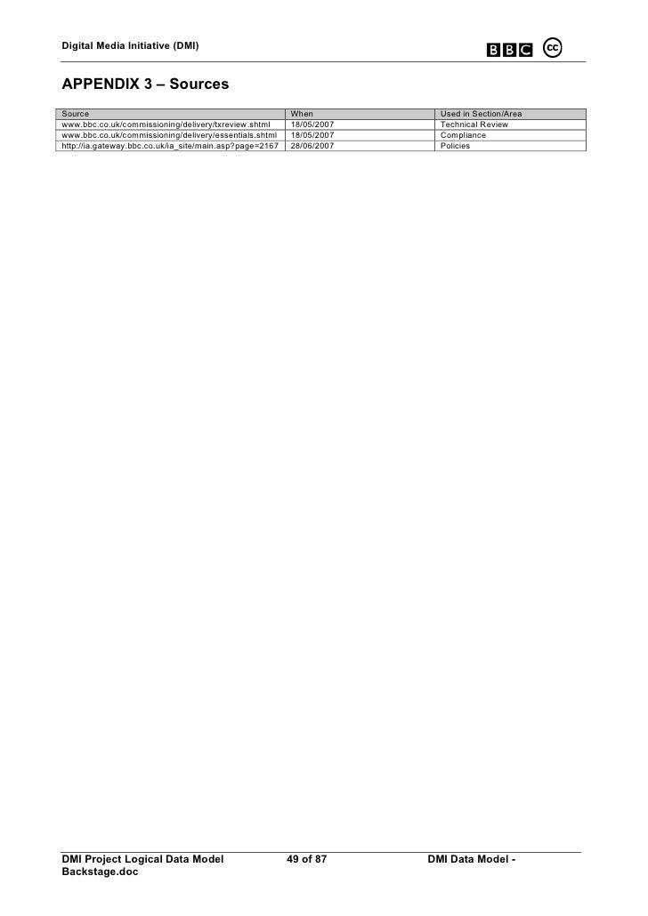 Digital Media Initiative (DMI)   APPENDIX 3 – Sources Source                                                   When       ...