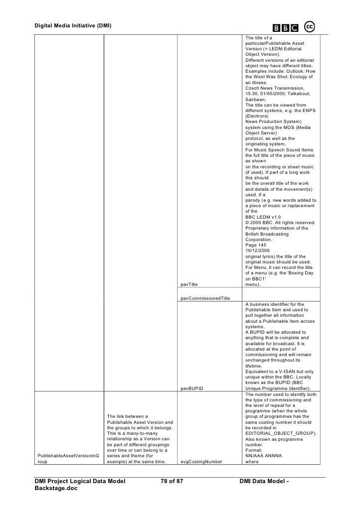 BBC DMI Data Model