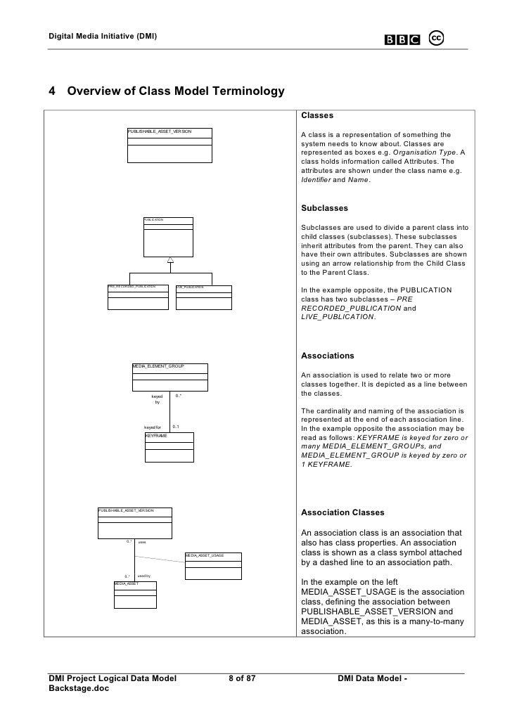 Digital Media Initiative (DMI)     4 Overview of Class Model Terminology                                                  ...