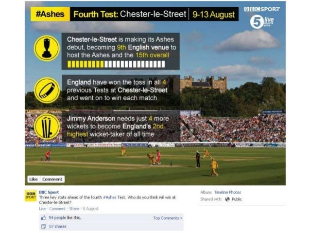 BBC Sport #Ashes Cricket Infographics Chester-le-Street