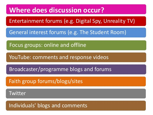 Where does discussion occur?Entertainment forums (e.g. Digital Spy, Unreality TV)General interest forums (e.g. The Student...