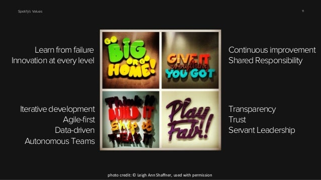 11  Spotify's Values  Learn from failure Innovation at every level  Continuous improvement Shared Responsibility  Iterativ...