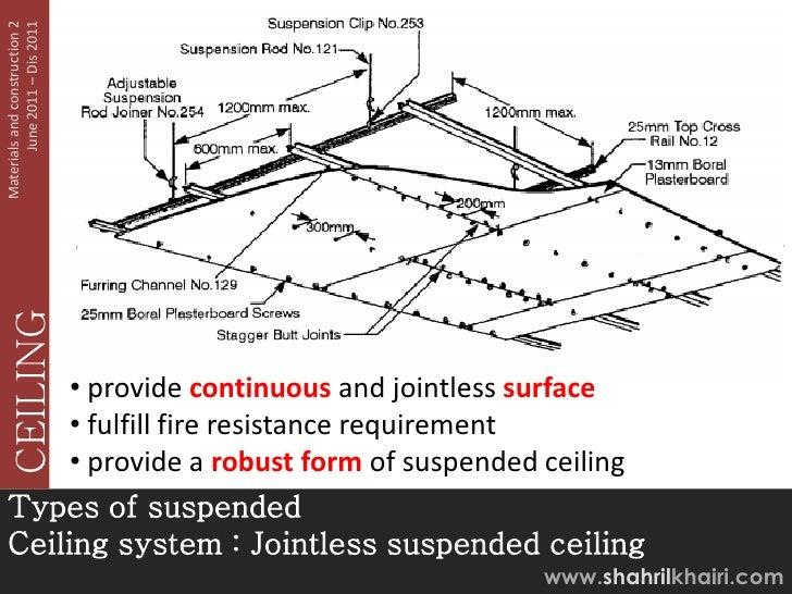 what is suspended ceiling definition hbm blog. Black Bedroom Furniture Sets. Home Design Ideas